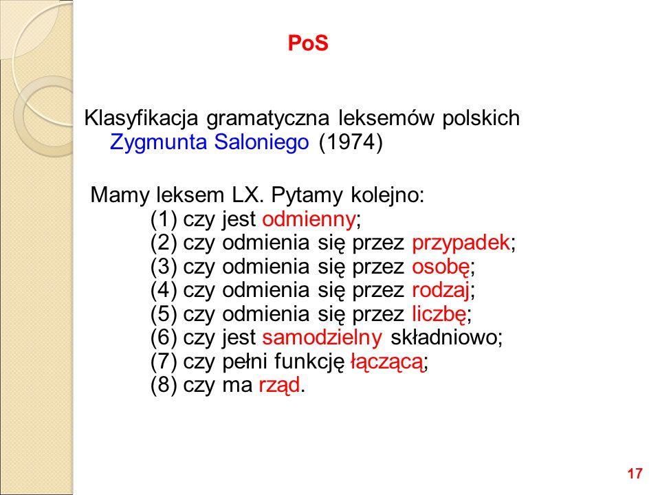 Klasyfikacja gramatyczna leksemów polskich Zygmunta Saloniego (1974) Mamy leksem LX. Pytamy kolejno: (1) czy jest odmienny; (2) czy odmienia się przez