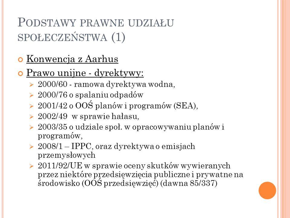 P ODSTAWY PRAWNE UDZIAŁU SPOŁECZEŃSTWA (1) Konwencja z Aarhus Prawo unijne - dyrektywy:  2000/60 - ramowa dyrektywa wodna,  2000/76 o spalaniu odpadów  2001/42 o OOŚ planów i programów (SEA),  2002/49 w sprawie hałasu,  2003/35 o udziale społ.