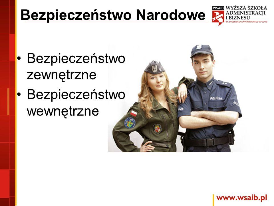 Bezpieczeństwo Narodowe Bezpieczeństwo zewnętrzne Bezpieczeństwo wewnętrzne