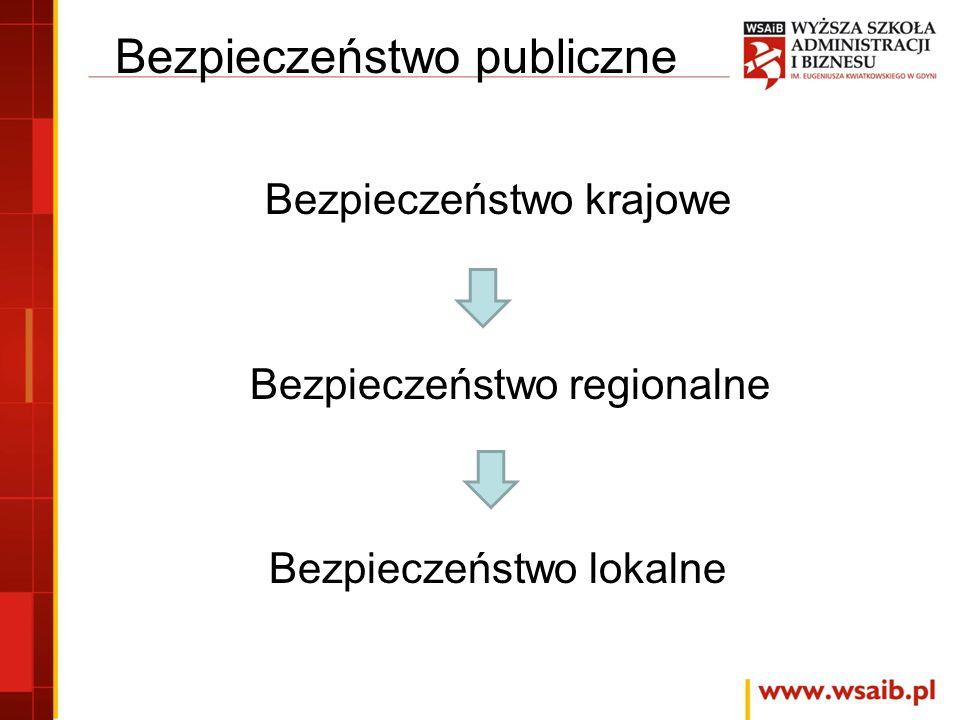 Bezpieczeństwo publiczne Bezpieczeństwo krajowe Bezpieczeństwo regionalne Bezpieczeństwo lokalne