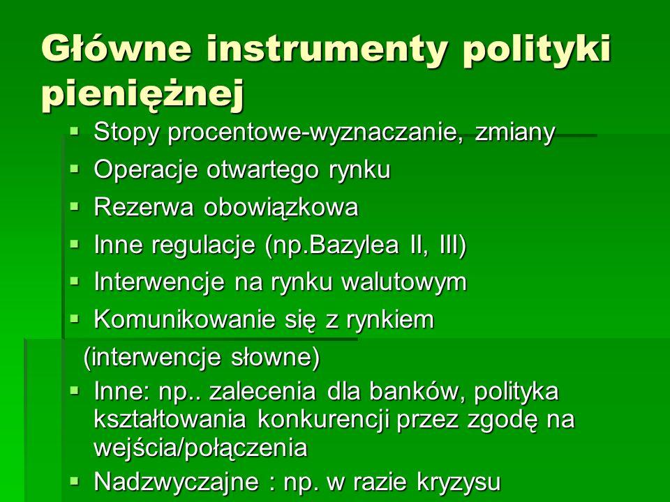 Główne instrumenty polityki pieniężnej  Stopy procentowe-wyznaczanie, zmiany  Operacje otwartego rynku  Rezerwa obowiązkowa  Inne regulacje (np.Bazylea II, III)  Interwencje na rynku walutowym  Komunikowanie się z rynkiem (interwencje słowne) (interwencje słowne)  Inne: np..