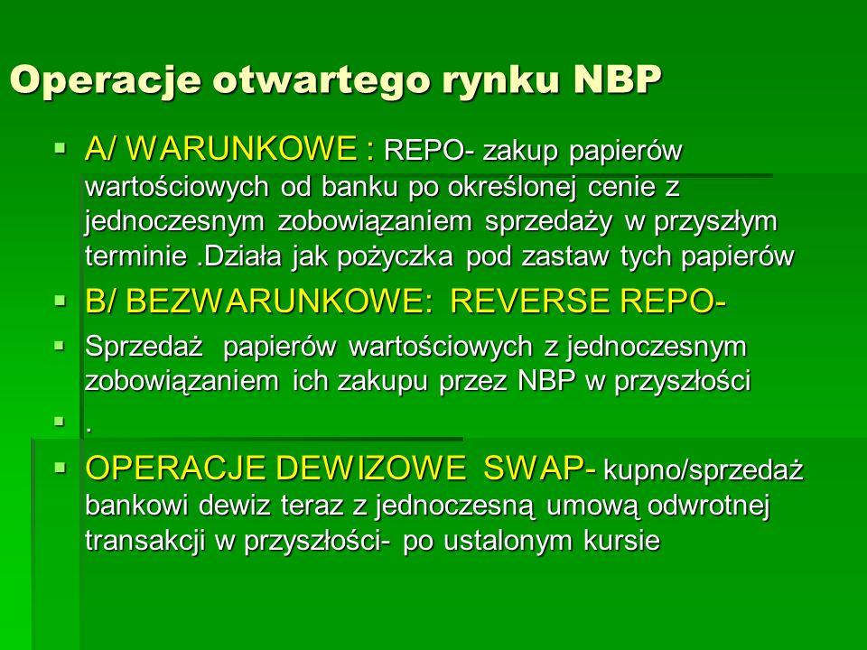 Operacje otwartego rynku NBP  A/ WARUNKOWE : REPO- zakup papierów wartościowych od banku po określonej cenie z jednoczesnym zobowiązaniem sprzedaży w przyszłym terminie.Działa jak pożyczka pod zastaw tych papierów  B/ BEZWARUNKOWE: REVERSE REPO-  Sprzedaż papierów wartościowych z jednoczesnym zobowiązaniem ich zakupu przez NBP w przyszłości .