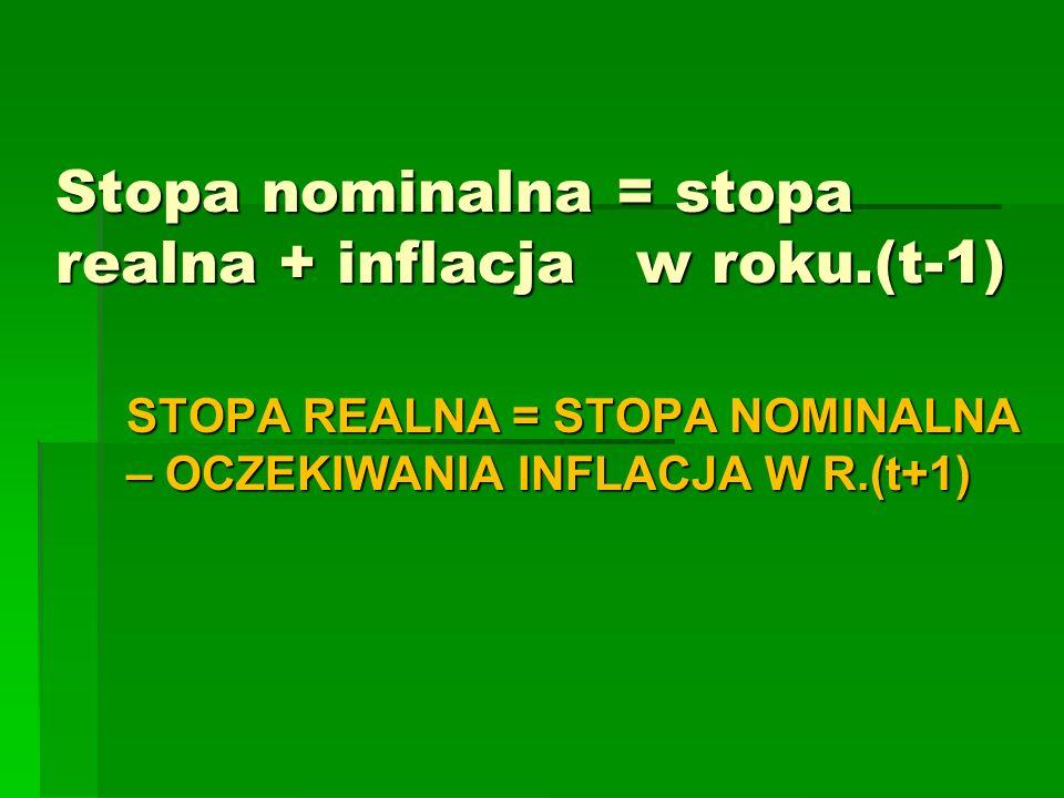 Stopa nominalna = stopa realna + inflacja w roku.(t-1) STOPA REALNA = STOPA NOMINALNA – OCZEKIWANIA INFLACJA W R.(t+1)
