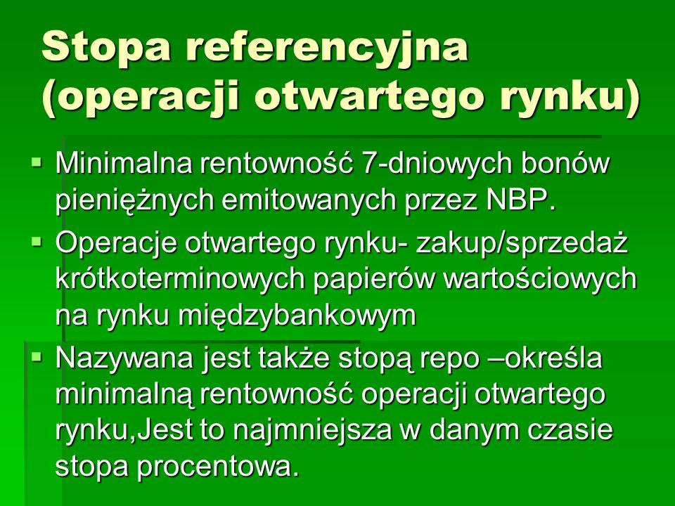 Stopa referencyjna (operacji otwartego rynku)  Minimalna rentowność 7-dniowych bonów pieniężnych emitowanych przez NBP.  Operacje otwartego rynku- z