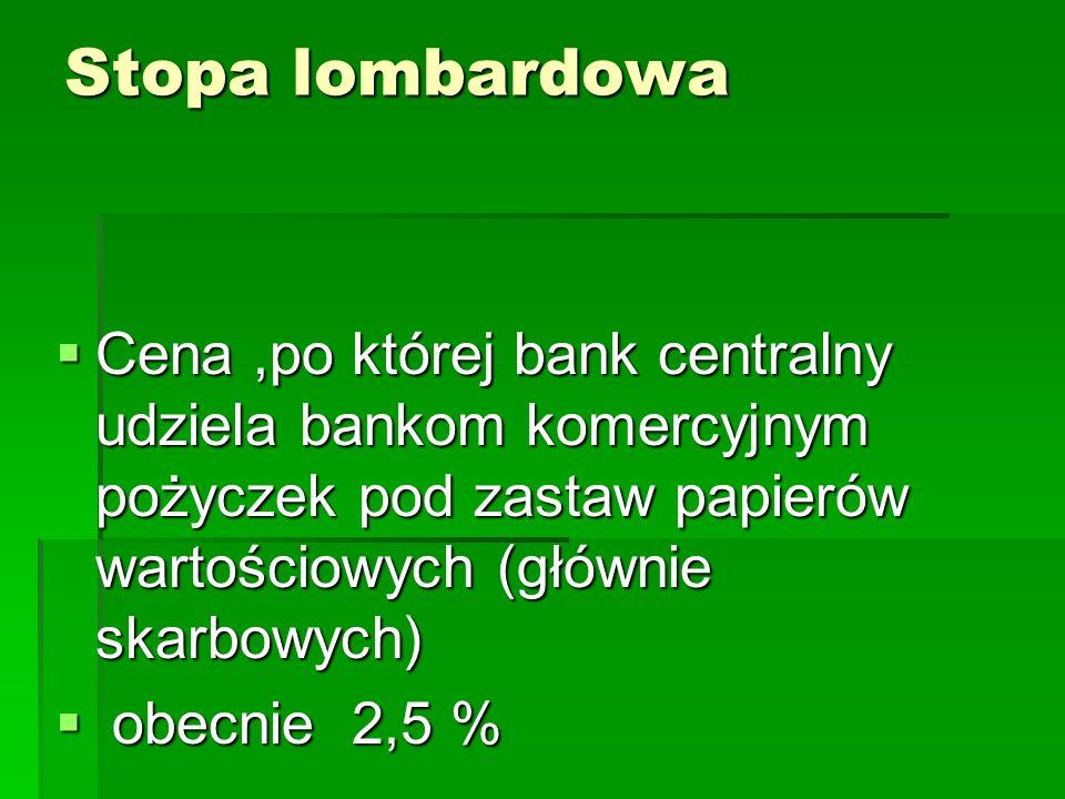 Stopa lombardowa  Cena,po której bank centralny udziela bankom komercyjnym pożyczek pod zastaw papierów wartościowych (głównie skarbowych)  obecnie 2,5 %