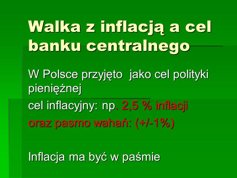 Walka z inflacją a cel banku centralnego W Polsce przyjęto jako cel polityki pieniężnej cel inflacyjny: np. 2,5 % inflacji oraz pasmo wahań: (+/-1%) I