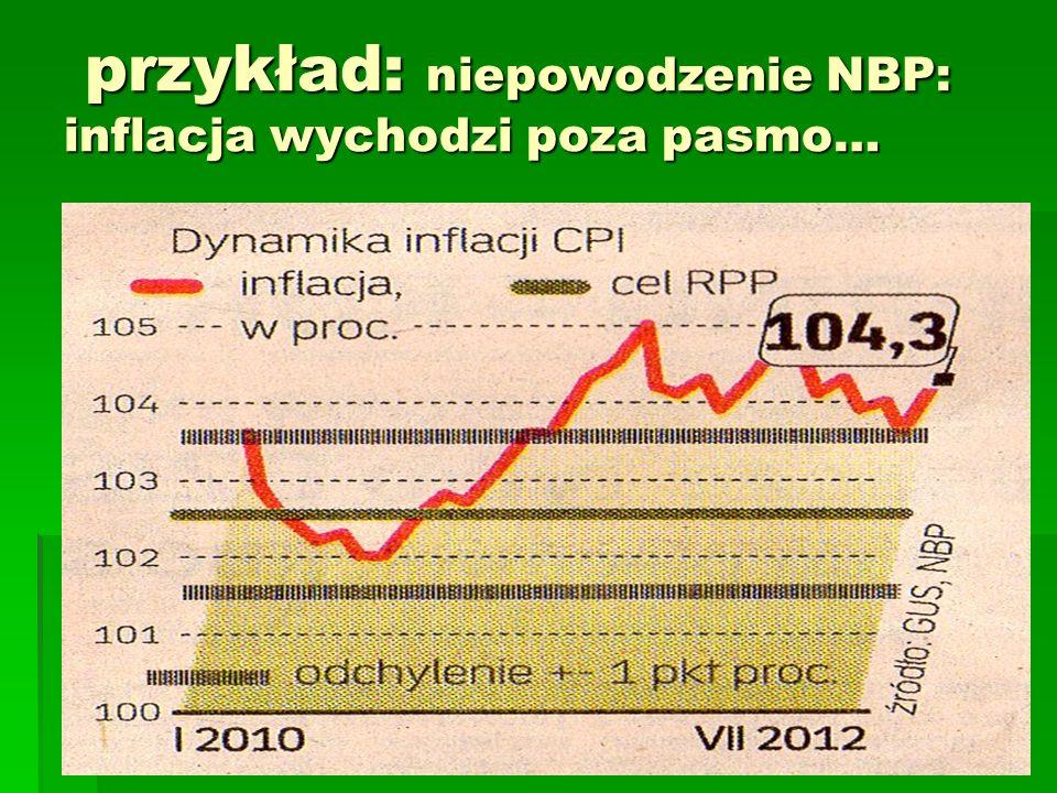 przykład: niepowodzenie NBP: inflacja wychodzi poza pasmo… przykład: niepowodzenie NBP: inflacja wychodzi poza pasmo…
