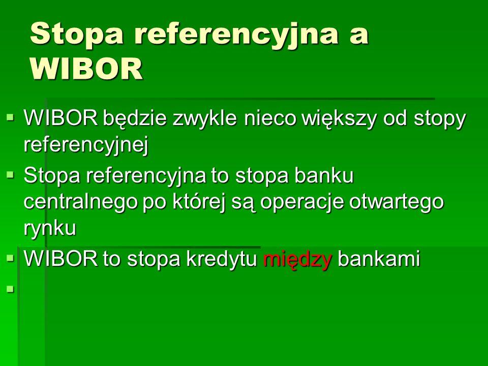 Stopa referencyjna a WIBOR  WIBOR będzie zwykle nieco większy od stopy referencyjnej  Stopa referencyjna to stopa banku centralnego po której są operacje otwartego rynku  WIBOR to stopa kredytu między bankami 