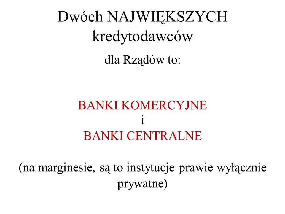Dwóch NAJWIĘKSZYCH kredytodawców dla Rządów to: BANKI KOMERCYJNE i BANKI CENTRALNE (na marginesie, są to instytucje prawie wyłącznie prywatne)