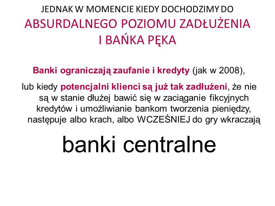 JEDNAK W MOMENCIE KIEDY DOCHODZIMY DO ABSURDALNEGO POZIOMU ZADŁUŻENIA I BAŃKA PĘKA Banki ograniczają zaufanie i kredyty (jak w 2008), lub kiedy potencjalni klienci są już tak zadłużeni, że nie są w stanie dłużej bawić się w zaciąganie fikcyjnych kredytów i umożliwianie bankom tworzenia pieniędzy, następuje albo krach, albo WCZEŚNIEJ do gry wkraczają banki centralne
