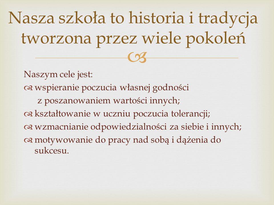  Dane adresowe Szkoła Podstawowa im.25 Pułku Artylerii Pancernej ul.