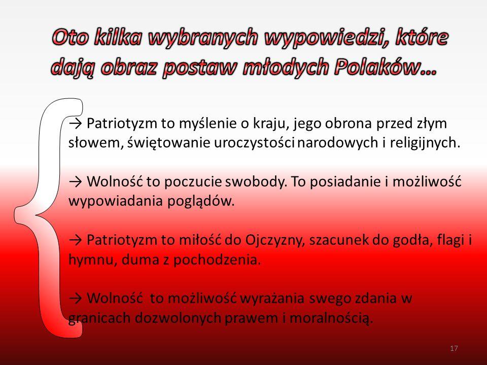 17 → Patriotyzm to myślenie o kraju, jego obrona przed złym słowem, świętowanie uroczystości narodowych i religijnych.