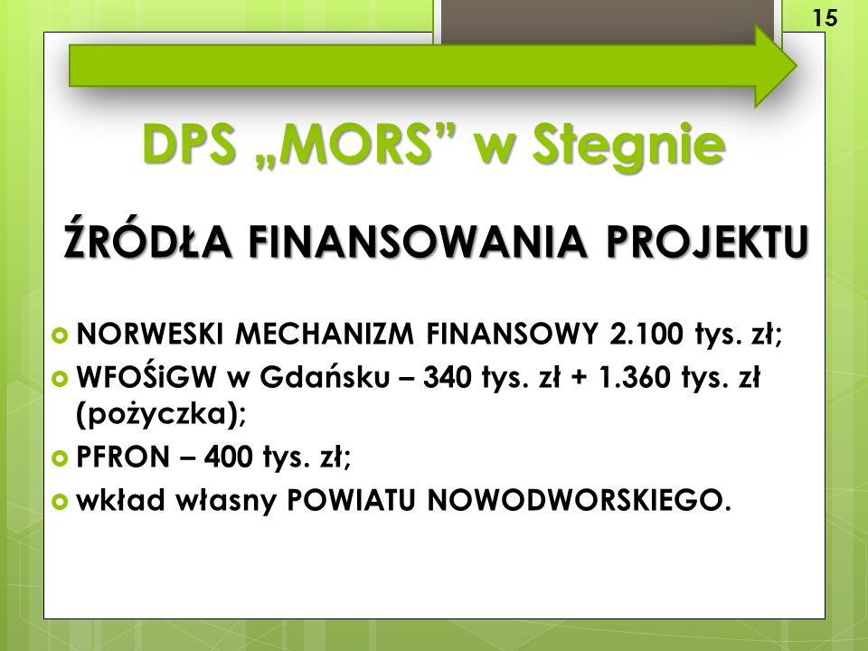 """DPS """"MORS w Stegnie ŹRÓDŁA FINANSOWANIA PROJEKTU  NORWESKI MECHANIZM FINANSOWY 2.100 tys."""
