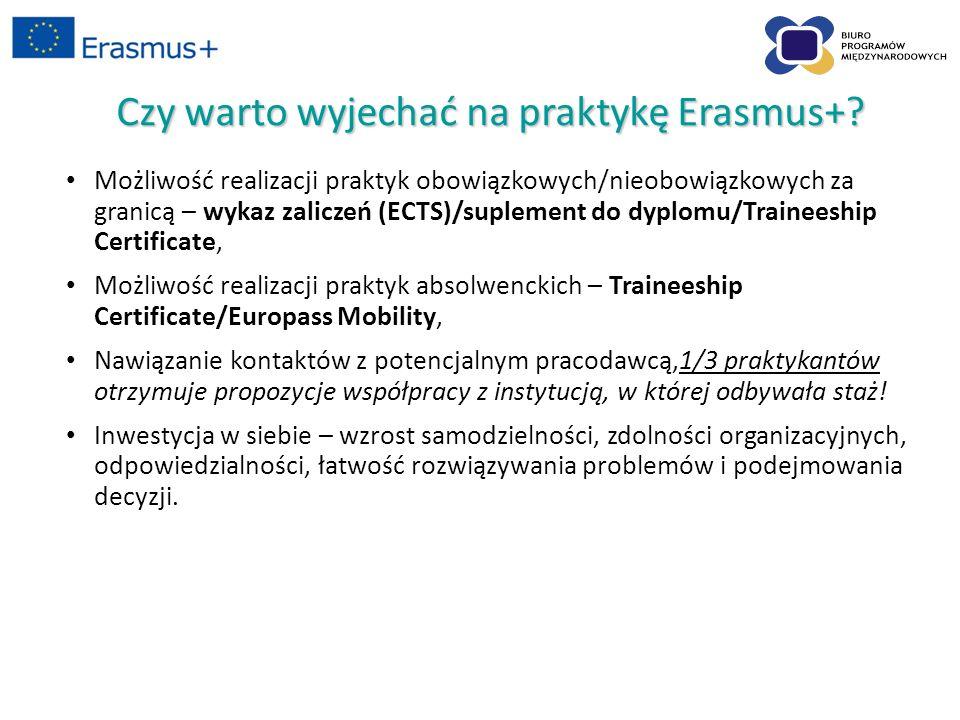 Czy warto wyjechać na praktykę Erasmus+.