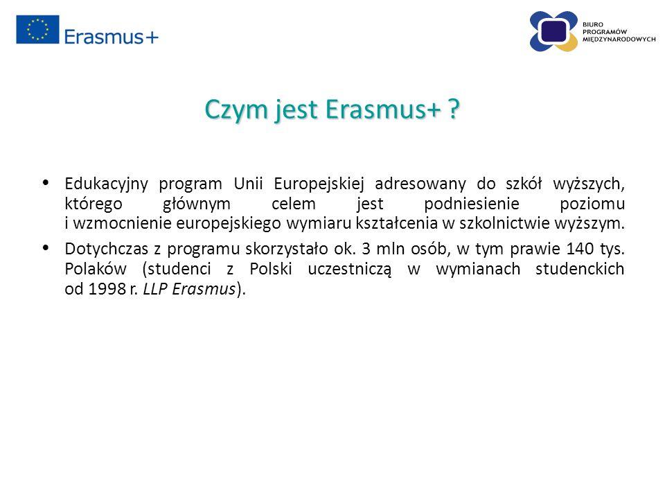Czym jest Erasmus+ .