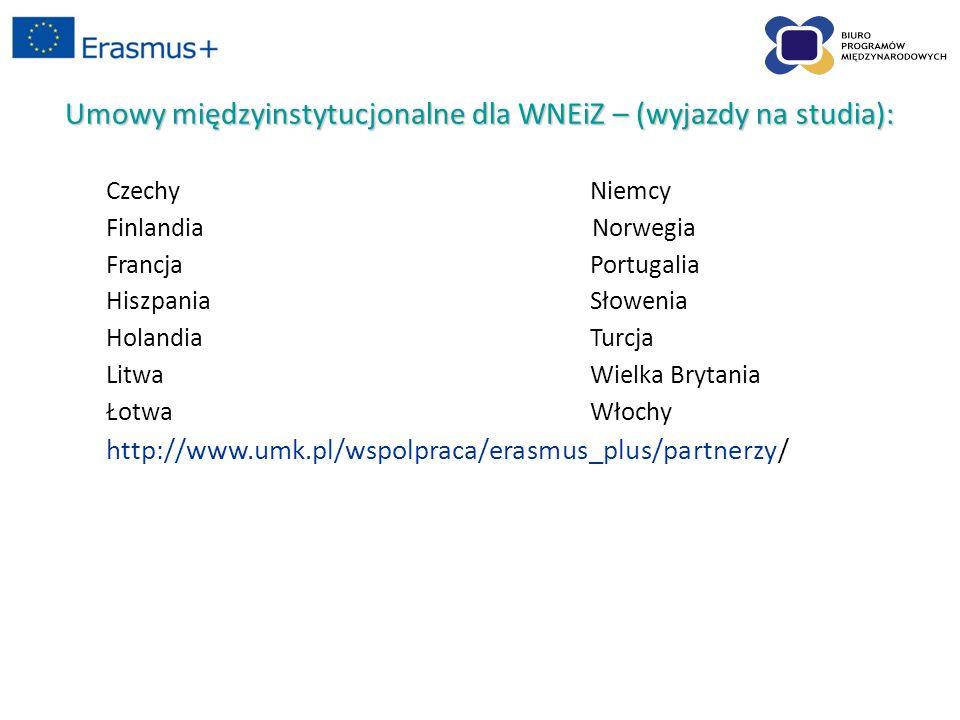 Umowy międzyinstytucjonalne dla WNEiZ – (wyjazdy na studia): Czechy Niemcy Finlandia Norwegia FrancjaPortugalia HiszpaniaSłowenia Holandia Turcja Litwa Wielka Brytania Łotwa Włochy http://www.umk.pl/wspolpraca/erasmus_plus/partnerzy/