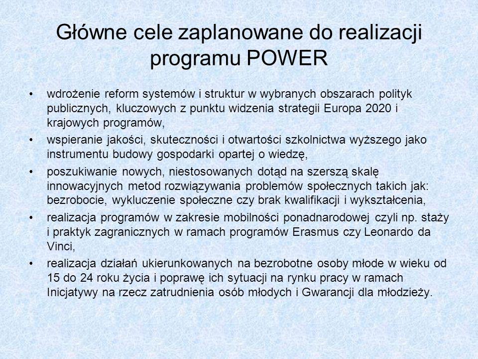 Główne cele zaplanowane do realizacji programu POWER wdrożenie reform systemów i struktur w wybranych obszarach polityk publicznych, kluczowych z punk