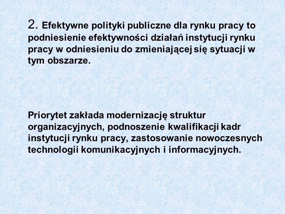 2. Efektywne polityki publiczne dla rynku pracy to podniesienie efektywności działań instytucji rynku pracy w odniesieniu do zmieniającej się sytuacji