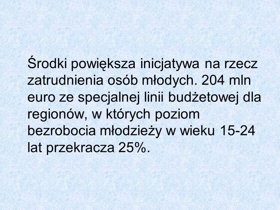 Środki powiększa inicjatywa na rzecz zatrudnienia osób młodych. 204 mln euro ze specjalnej linii budżetowej dla regionów, w których poziom bezrobocia