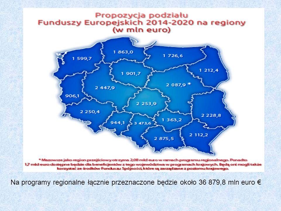 Na programy regionalne łącznie przeznaczone będzie około 36 879,8 mln euro €