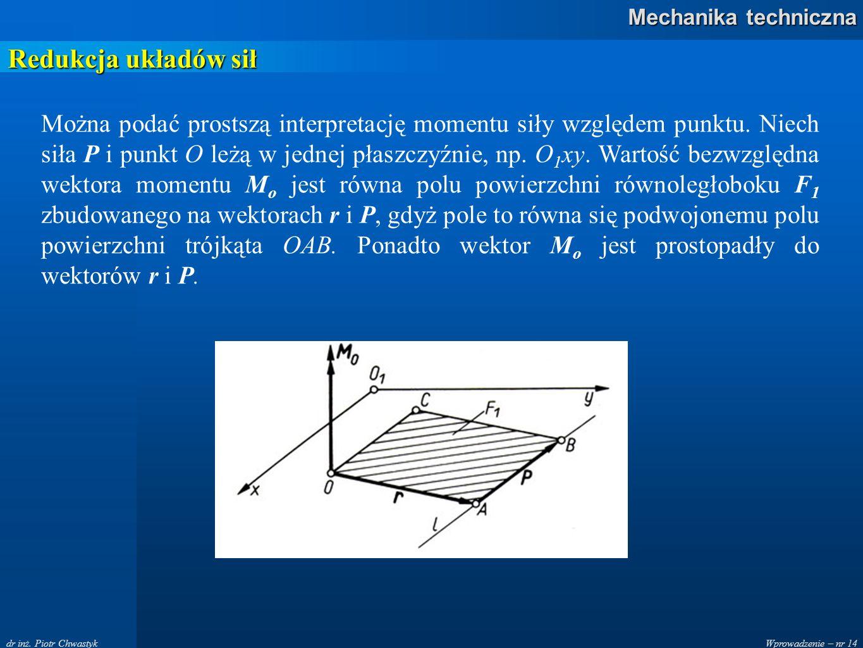 Wprowadzenie – nr 14 Mechanika techniczna dr inż. Piotr Chwastyk Redukcja układów sił Można podać prostszą interpretację momentu siły względem punktu.