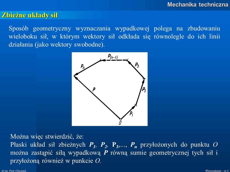 Wprowadzenie – nr 3 Mechanika techniczna dr inż. Piotr Chwastyk Zbieżne układy sił Sposób geometryczny wyznaczania wypadkowej polega na zbudowaniu wie