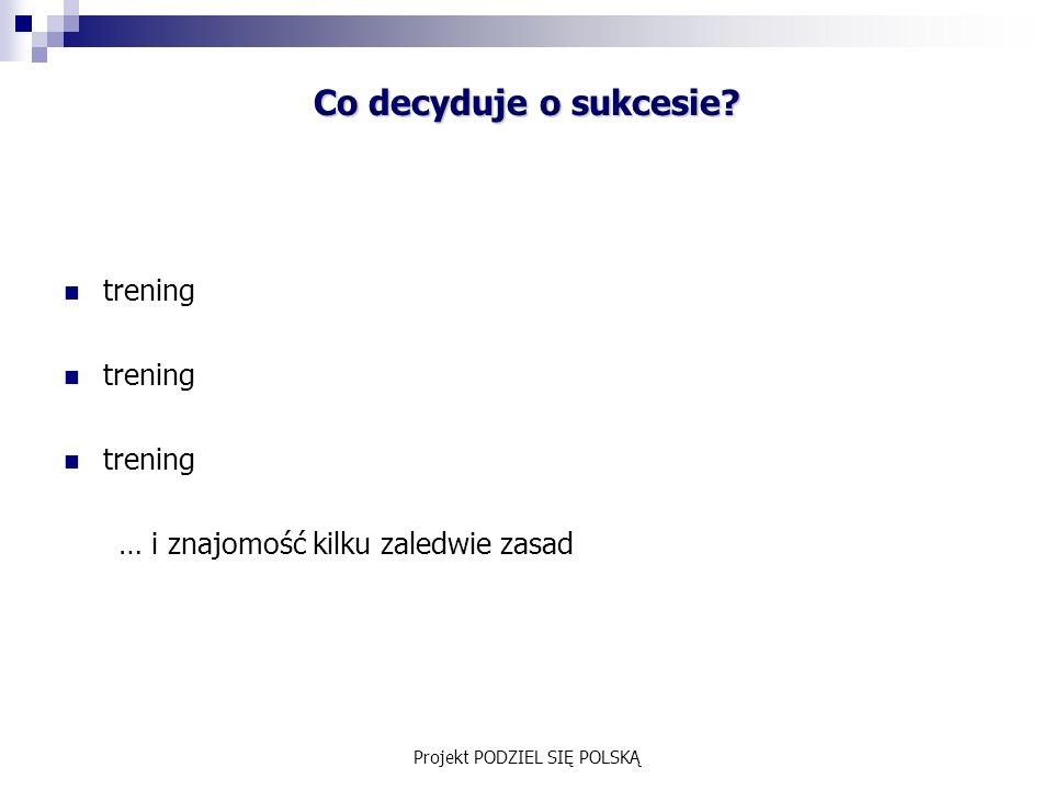 Projekt PODZIEL SIĘ POLSKĄ 1.