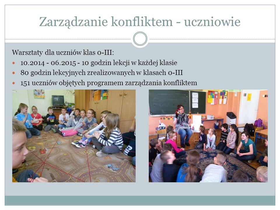 Zarządzanie konfliktem - rodzice Warsztaty dla rodziców z dziećmi: cztery spotkania na przełomie maja i czerwca 20 rodziców uczestniczących w warsztatach Uczymy dzieci odpowiedzialności