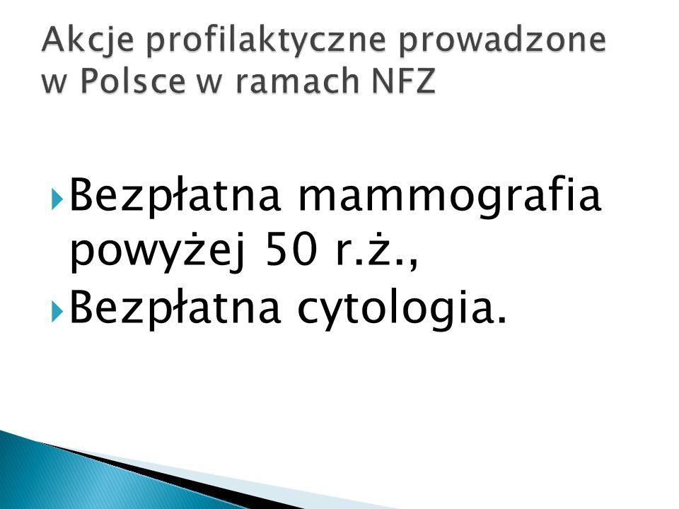  Bezpłatna mammografia powyżej 50 r.ż.,  Bezpłatna cytologia.