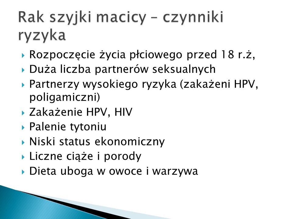  Rozpoczęcie życia płciowego przed 18 r.ż,  Duża liczba partnerów seksualnych  Partnerzy wysokiego ryzyka (zakażeni HPV, poligamiczni)  Zakażenie