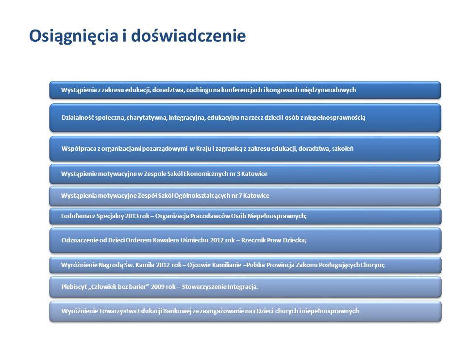 Osiągnięcia i doświadczenie Wystąpienia z zakresu edukacji, doradztwa, cochingu na konferencjach i kongresach międzynarodowych Działalność społeczna, charytatywna, integracyjna, edukacyjna na rzecz dzieci i osób z niepełnosprawnością Współpraca z organizacjami pozarządowymi w Kraju i zagranicą z zakresu edukacji, doradztwa, szkoleń Wystąpienie motywacyjne w Zespole Szkól Ekonomicznych nr 3 Katowice Lodołamacz Specjalny 2013 rok – Organizacja Pracodawców Osób Niepełnosprawnych; Odznaczenie od Dzieci Orderem Kawalera Uśmiechu 2012 rok – Rzecznik Praw Dziecka; Wyróżnienie Nagrodą Św.