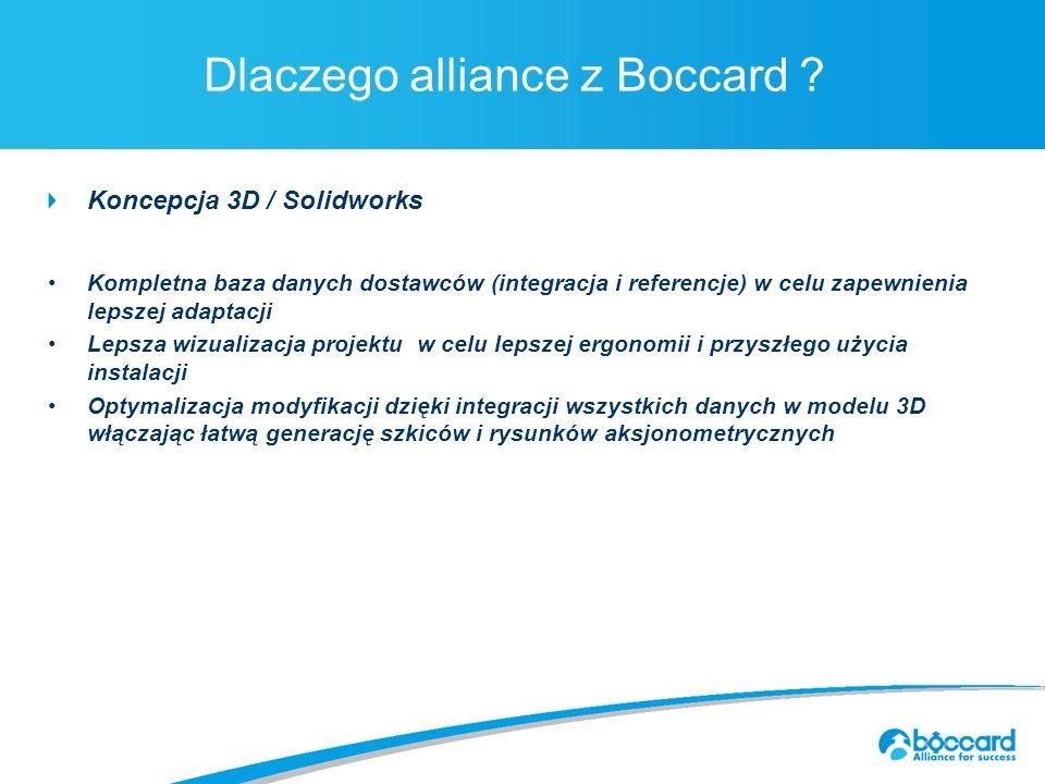 Titre principal c.40Dlaczego alliance z Boccard .