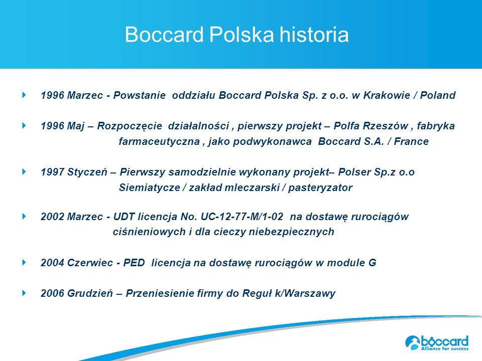 Titre principal c.40Boccard Polska historia 1996 Marzec - Powstanie oddziału Boccard Polska Sp.