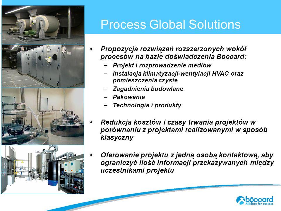 Titre principal c.40 Process Global Solutions Propozycja rozwiązań rozszerzonych wokół procesów na bazie doświadczenia Boccard: –Projekt i rozprowadzenie mediów –Instalacja klimatyzacji-wentylacji HVAC oraz pomieszczenia czyste –Zagadnienia budowlane –Pakowanie –Technologia i produkty Redukcja kosztów i czasy trwania projektów w porównaniu z projektami realizowanymi w sposób klasyczny Oferowanie projektu z jedną osobą kontaktową, aby ograniczyć ilość informacji przekazywanych między uczestnikami projektu