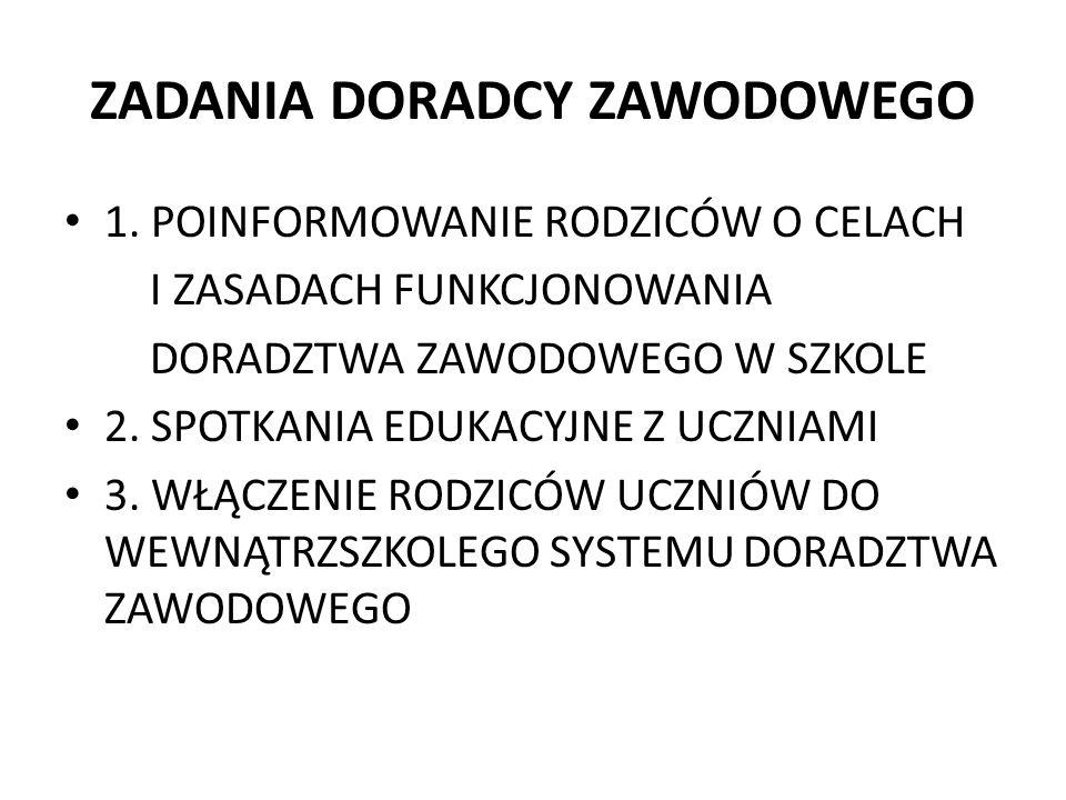 ZADANIA DORADCY ZAWODOWEGO 1.