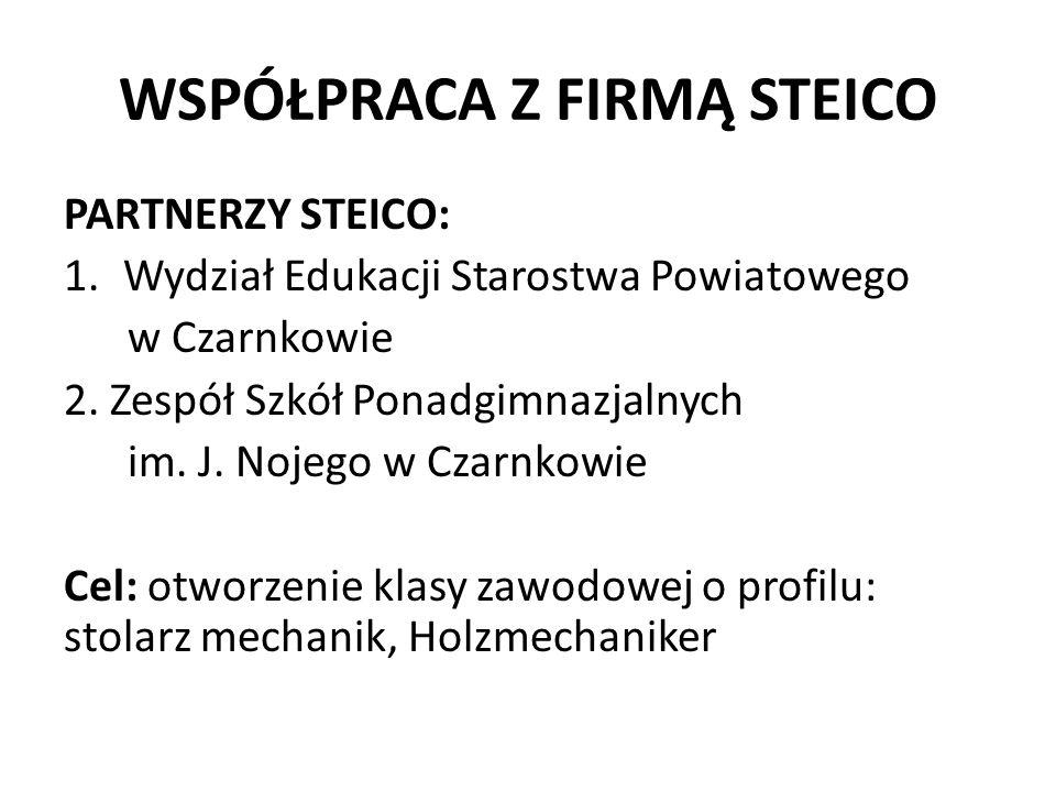 PARTNERZY STEICO: 1.Wydział Edukacji Starostwa Powiatowego w Czarnkowie 2.