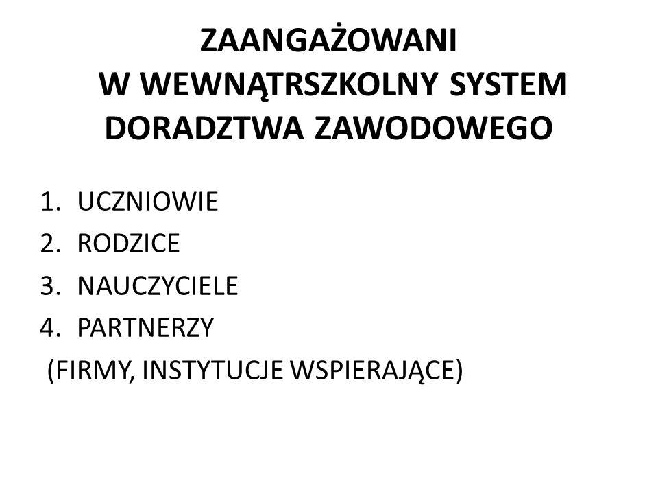 ZAANGAŻOWANI W WEWNĄTRSZKOLNY SYSTEM DORADZTWA ZAWODOWEGO 1.UCZNIOWIE 2.RODZICE 3.NAUCZYCIELE 4.PARTNERZY (FIRMY, INSTYTUCJE WSPIERAJĄCE)