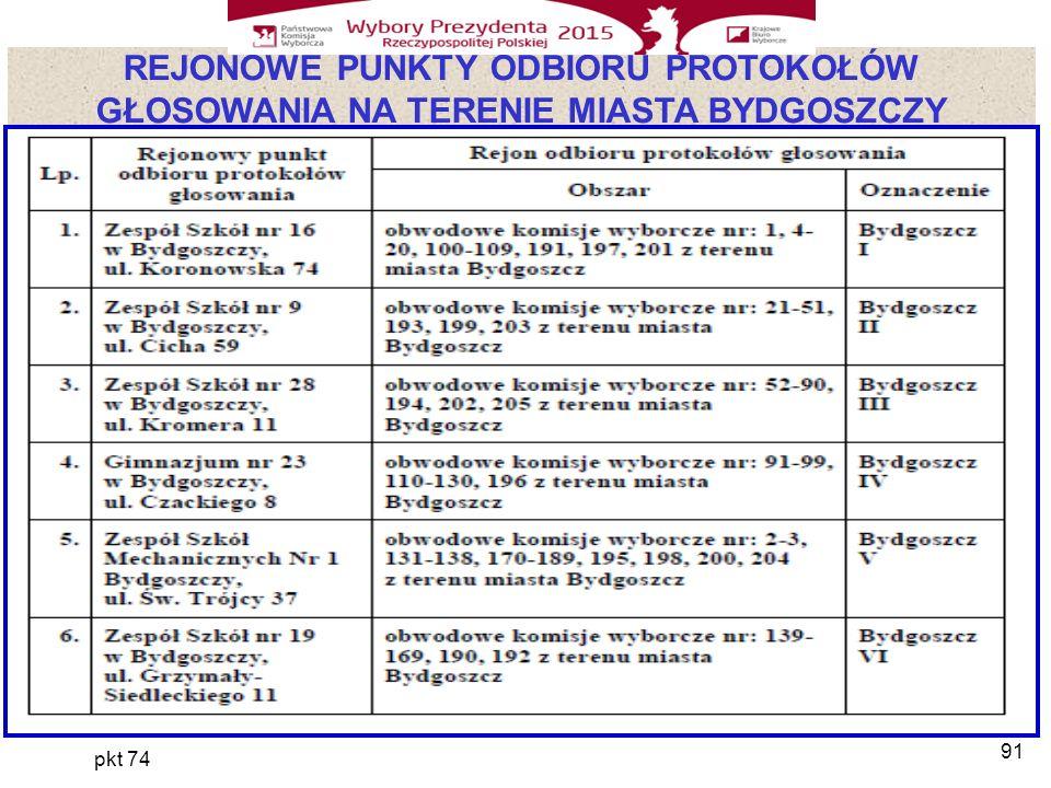 91 REJONOWE PUNKTY ODBIORU PROTOKOŁÓW GŁOSOWANIA NA TERENIE MIASTA BYDGOSZCZY pkt 74
