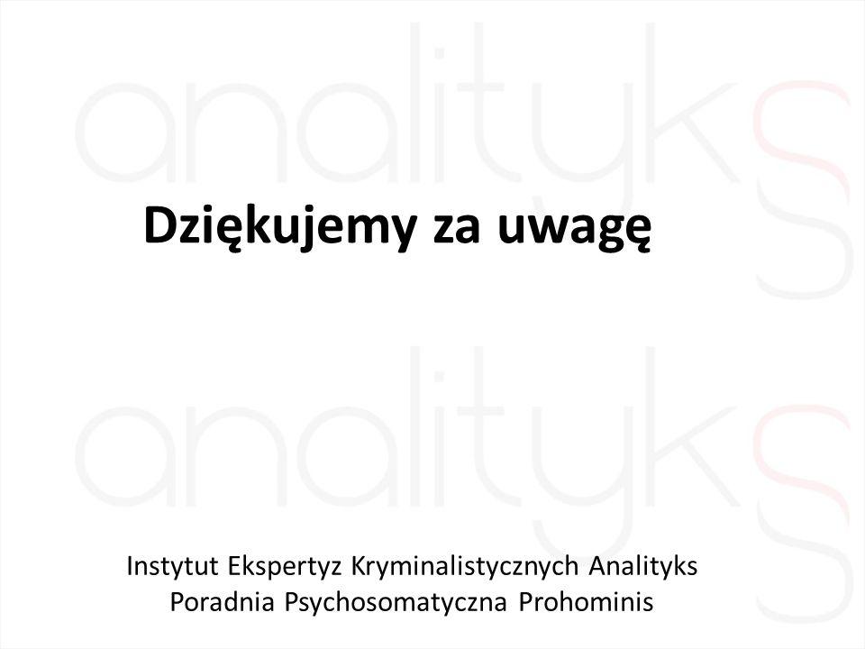 Instytut Ekspertyz Kryminalistycznych Analityks Poradnia Psychosomatyczna Prohominis Dziękujemy za uwagę