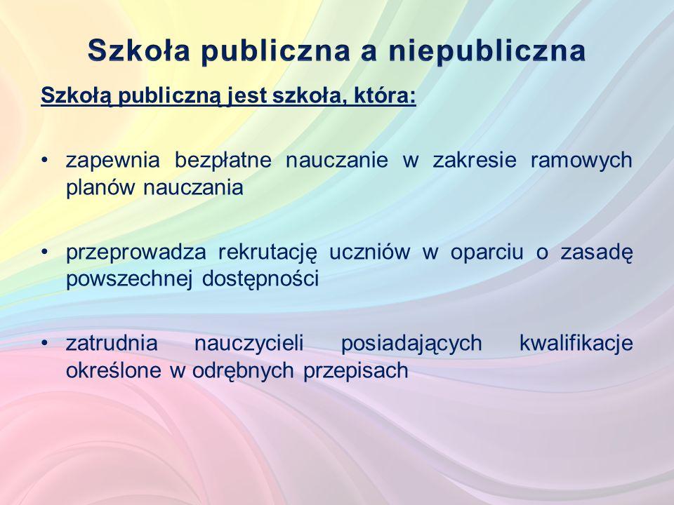 Rozporządzenia: Rozporządzenie Ministra Edukacji Narodowej z dnia 23 grudnia 2008 r.