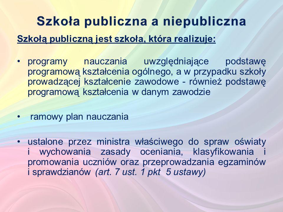 Szkoła niepubliczna może uzyskać uprawnienia szkoły publicznej, jeżeli: realizuje programy nauczania uwzględniające podstawy programowe (wymienione w art.