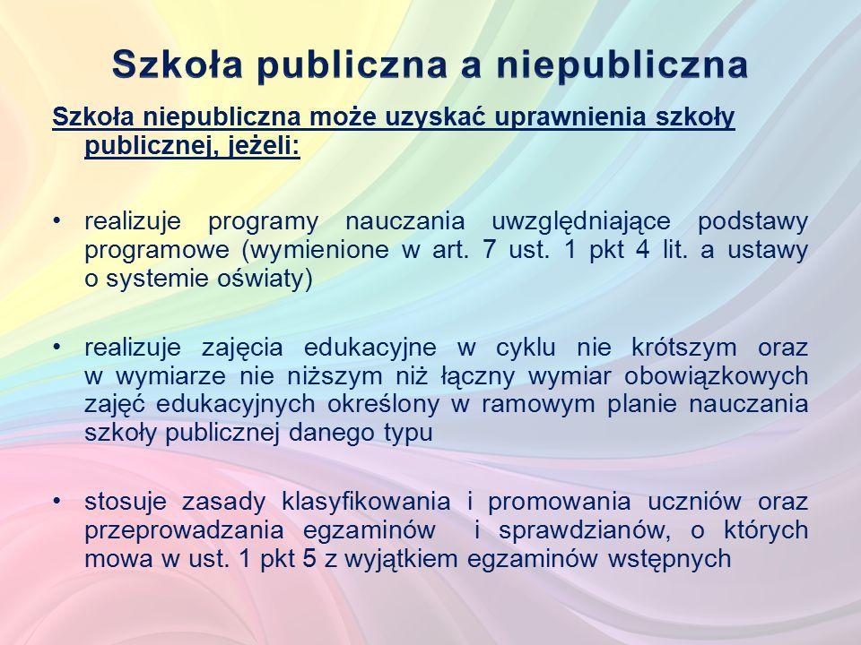 Rozporządzenia: Rozporządzenie Ministra Edukacji Narodowej z dnia 30 kwietnia 2007 r.