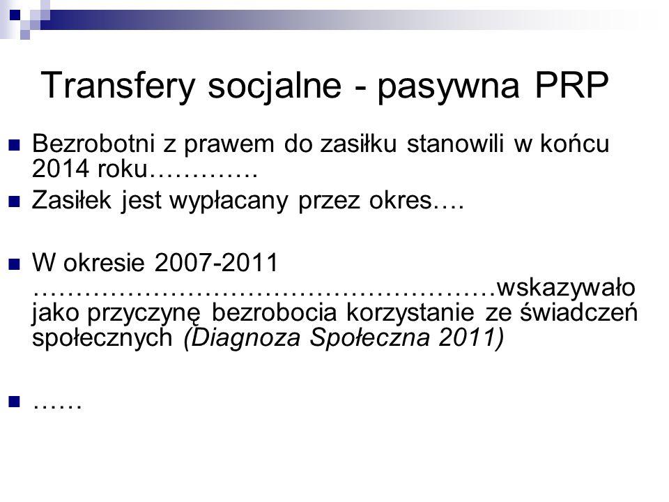 Transfery socjalne - pasywna PRP Bezrobotni z prawem do zasiłku stanowili w końcu 2014 roku…………. Zasiłek jest wypłacany przez okres…. W okresie 2007-2