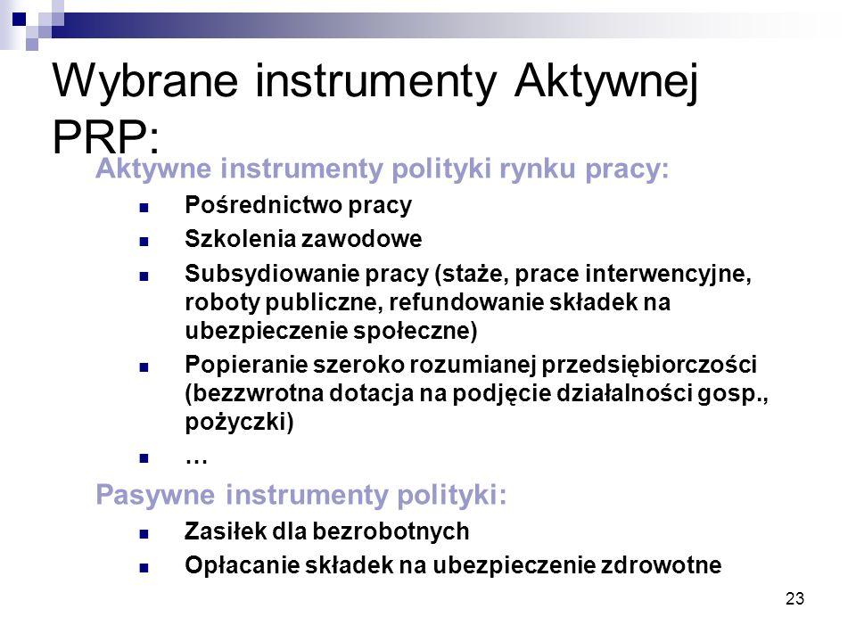 23 Wybrane instrumenty Aktywnej PRP: Aktywne instrumenty polityki rynku pracy: Pośrednictwo pracy Szkolenia zawodowe Subsydiowanie pracy (staże, prace interwencyjne, roboty publiczne, refundowanie składek na ubezpieczenie społeczne) Popieranie szeroko rozumianej przedsiębiorczości (bezzwrotna dotacja na podjęcie działalności gosp., pożyczki) … Pasywne instrumenty polityki: Zasiłek dla bezrobotnych Opłacanie składek na ubezpieczenie zdrowotne