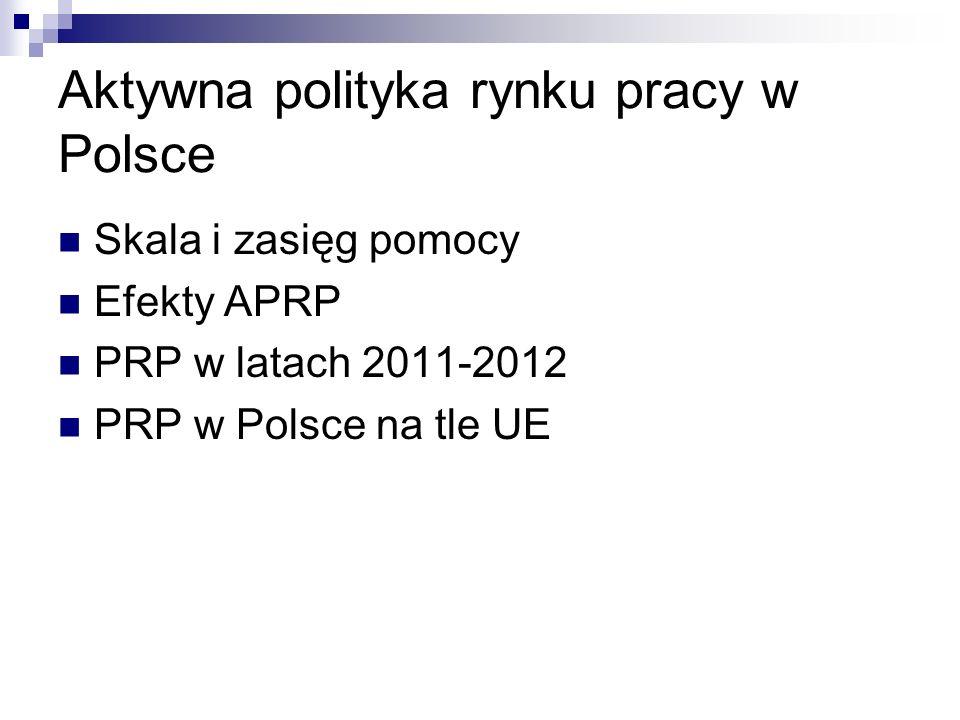Aktywna polityka rynku pracy w Polsce Skala i zasięg pomocy Efekty APRP PRP w latach 2011-2012 PRP w Polsce na tle UE