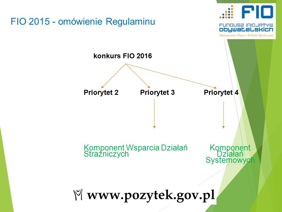 FIO 2015 - omówienie Regulaminu 37 konkurs FIO 2016 Priorytet 2 Priorytet 3Priorytet 4 Komponent Wsparcia Działań Strażniczych Komponent Działań Systemowych