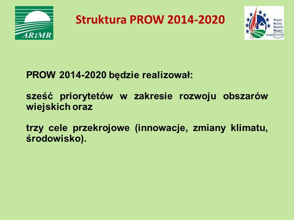 Struktura PROW 2014-2020 PROW 2014-2020 będzie realizował: sześć priorytetów w zakresie rozwoju obszarów wiejskich oraz trzy cele przekrojowe (innowacje, zmiany klimatu, środowisko).