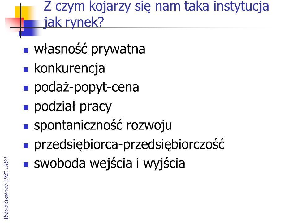 Witold Kwaśnicki (INE, UWr) Z czym kojarzy się nam taka instytucja jak rynek? własność prywatna konkurencja podaż-popyt-cena podział pracy spontaniczn