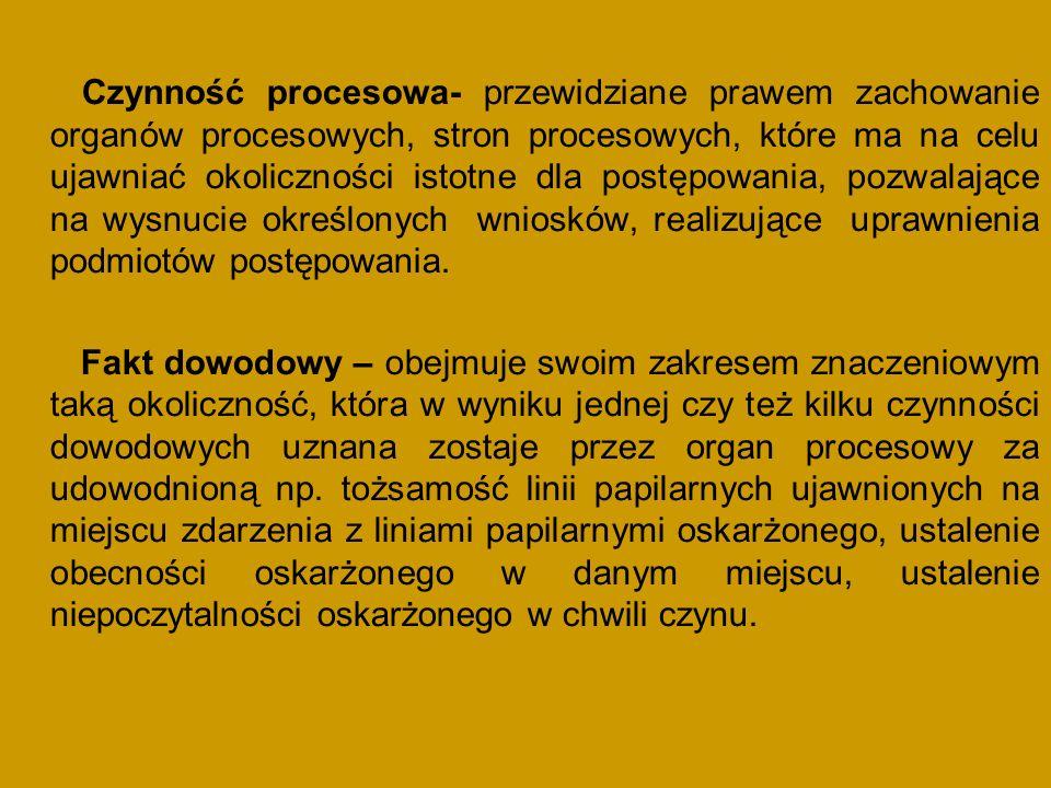 ODDALENIE WNIOSKU DOWODOWEGO art.170 k.p.k.