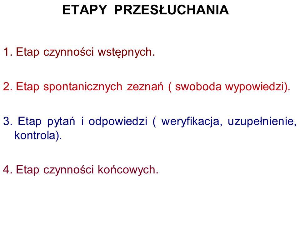ETAPY PRZESŁUCHANIA 1.Etap czynności wstępnych. 2.